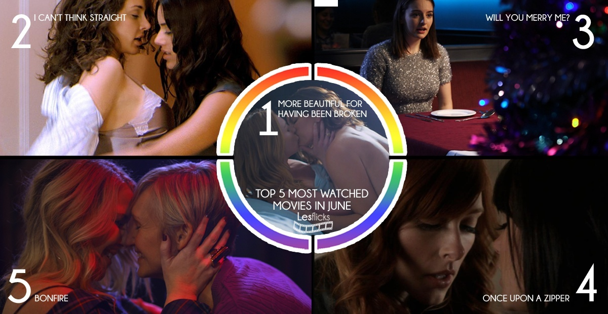 LESFLICKS VOD MOST WATCHED – JUNE 2020